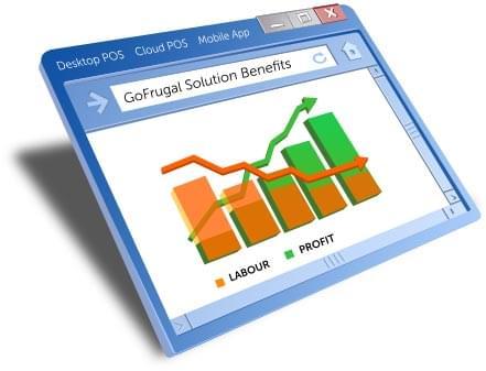 Retail software vendors india