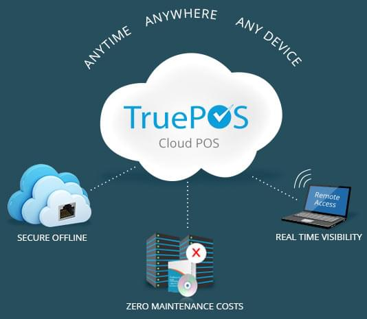 Cloud based pos features