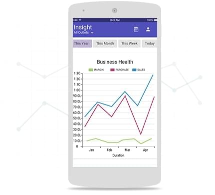 Retail store analytics app